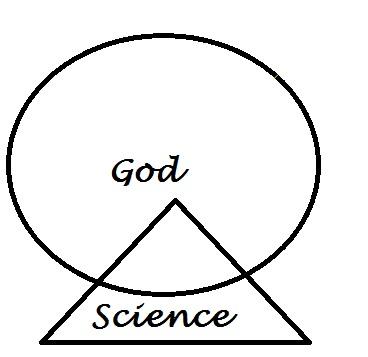 god-sci